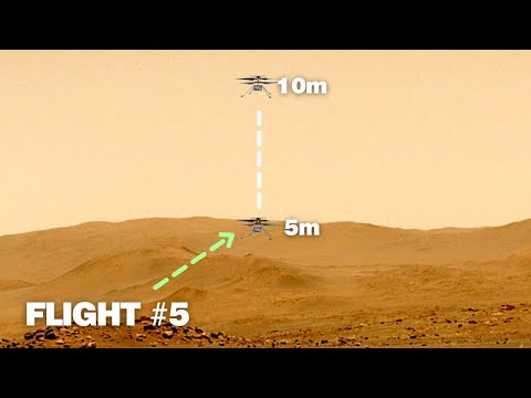 (FULL VIDEO) Ingenuity Helicopter SHOCKS Nasa Astronomers With 5th Flight- Mars Helicopter